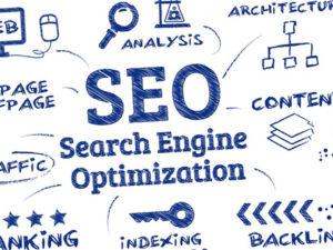 Internet Marketing Company in Noida